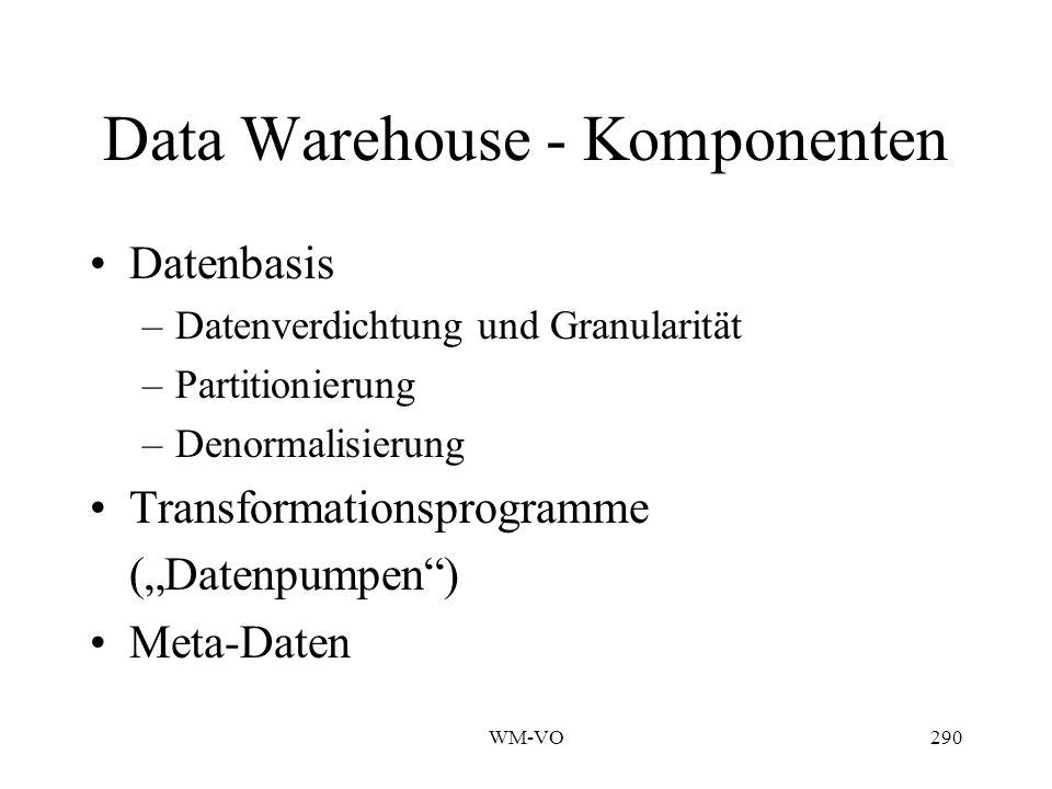 WM-VO290 Data Warehouse - Komponenten Datenbasis –Datenverdichtung und Granularität –Partitionierung –Denormalisierung Transformationsprogramme (Datenpumpen) Meta-Daten