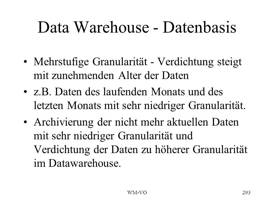 WM-VO293 Data Warehouse - Datenbasis Mehrstufige Granularität - Verdichtung steigt mit zunehmenden Alter der Daten z.B.