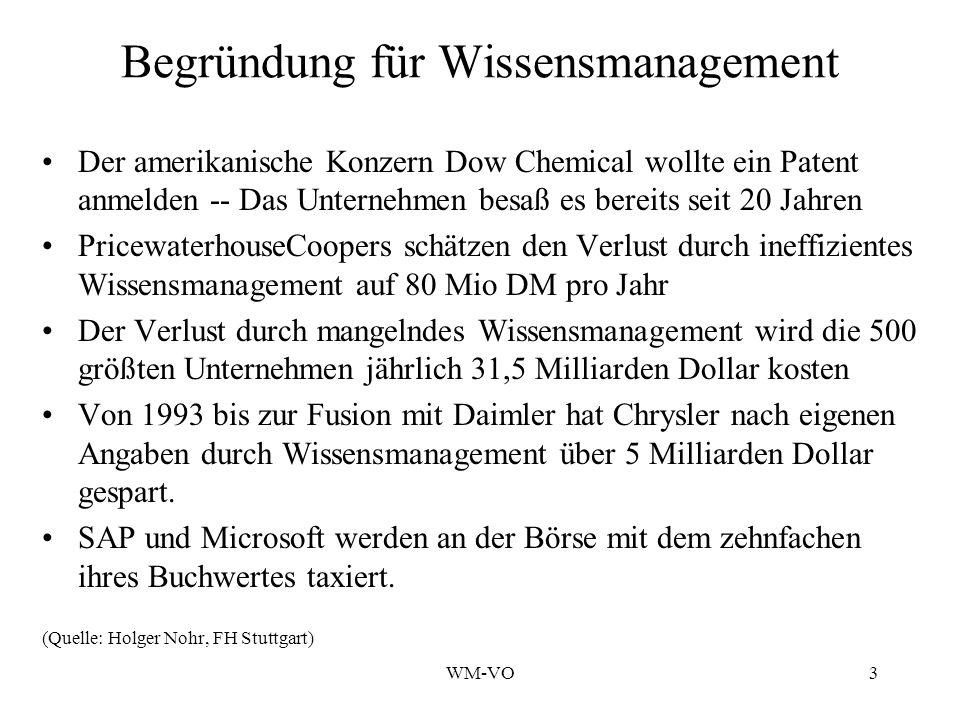 WM-VO3 Begründung für Wissensmanagement Der amerikanische Konzern Dow Chemical wollte ein Patent anmelden -- Das Unternehmen besaß es bereits seit 20 Jahren PricewaterhouseCoopers schätzen den Verlust durch ineffizientes Wissensmanagement auf 80 Mio DM pro Jahr Der Verlust durch mangelndes Wissensmanagement wird die 500 größten Unternehmen jährlich 31,5 Milliarden Dollar kosten Von 1993 bis zur Fusion mit Daimler hat Chrysler nach eigenen Angaben durch Wissensmanagement über 5 Milliarden Dollar gespart.
