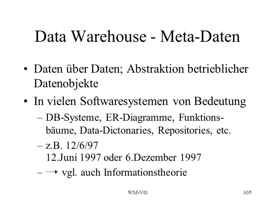 WM-VO305 Data Warehouse - Meta-Daten Daten über Daten; Abstraktion betrieblicher Datenobjekte In vielen Softwaresystemen von Bedeutung –DB-Systeme, ER-Diagramme, Funktions- bäume, Data-Dictonaries, Repositories, etc.