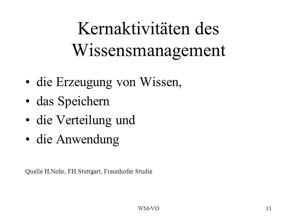 WM-VO31 Kernaktivitäten des Wissensmanagement die Erzeugung von Wissen, das Speichern die Verteilung und die Anwendung Quelle H.Nohr, FH Stuttgart, Fraunhofer Studie