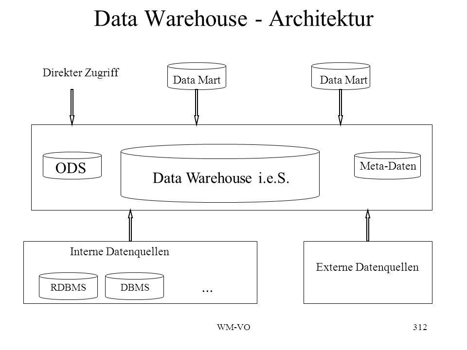WM-VO312 Data Warehouse - Architektur RDBMSDBMS...