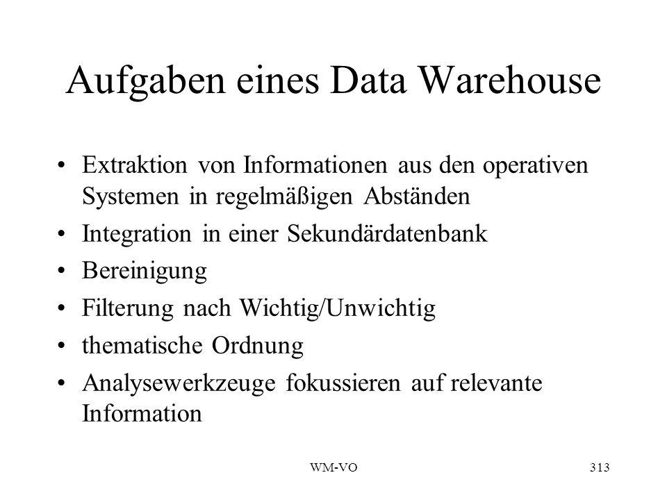 WM-VO313 Aufgaben eines Data Warehouse Extraktion von Informationen aus den operativen Systemen in regelmäßigen Abständen Integration in einer Sekundärdatenbank Bereinigung Filterung nach Wichtig/Unwichtig thematische Ordnung Analysewerkzeuge fokussieren auf relevante Information