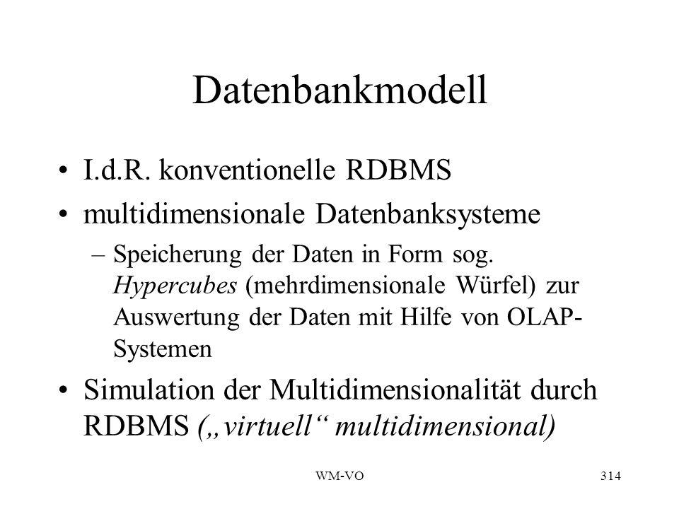 WM-VO314 Datenbankmodell I.d.R.