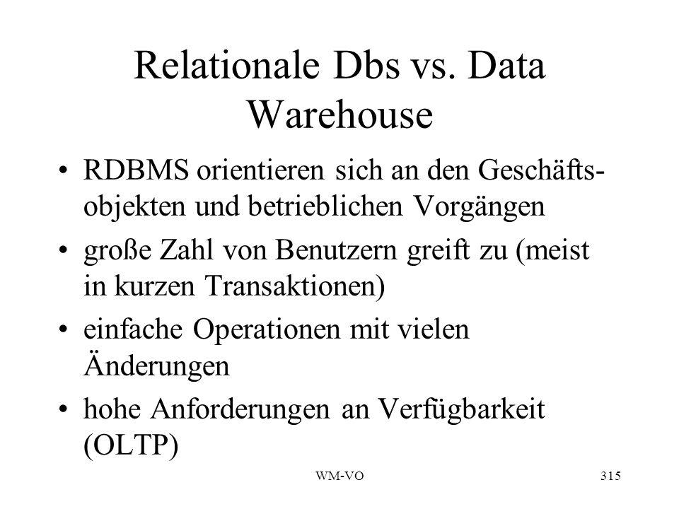 WM-VO315 Relationale Dbs vs.