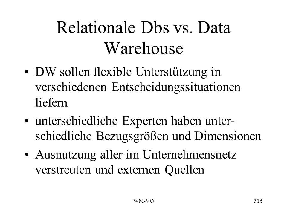 WM-VO316 Relationale Dbs vs.