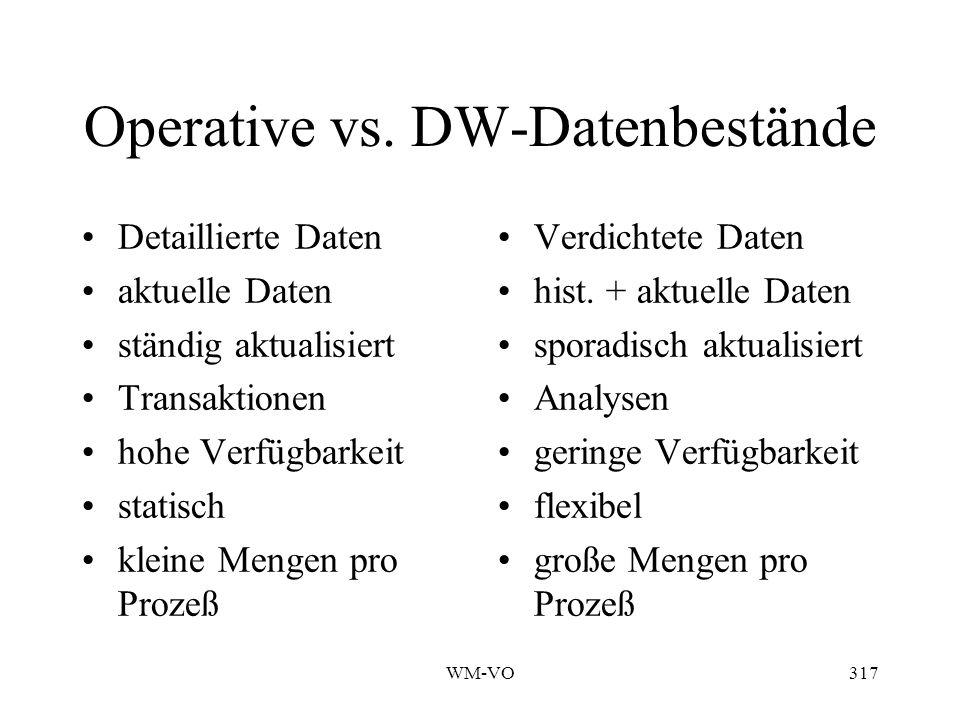 WM-VO317 Operative vs.