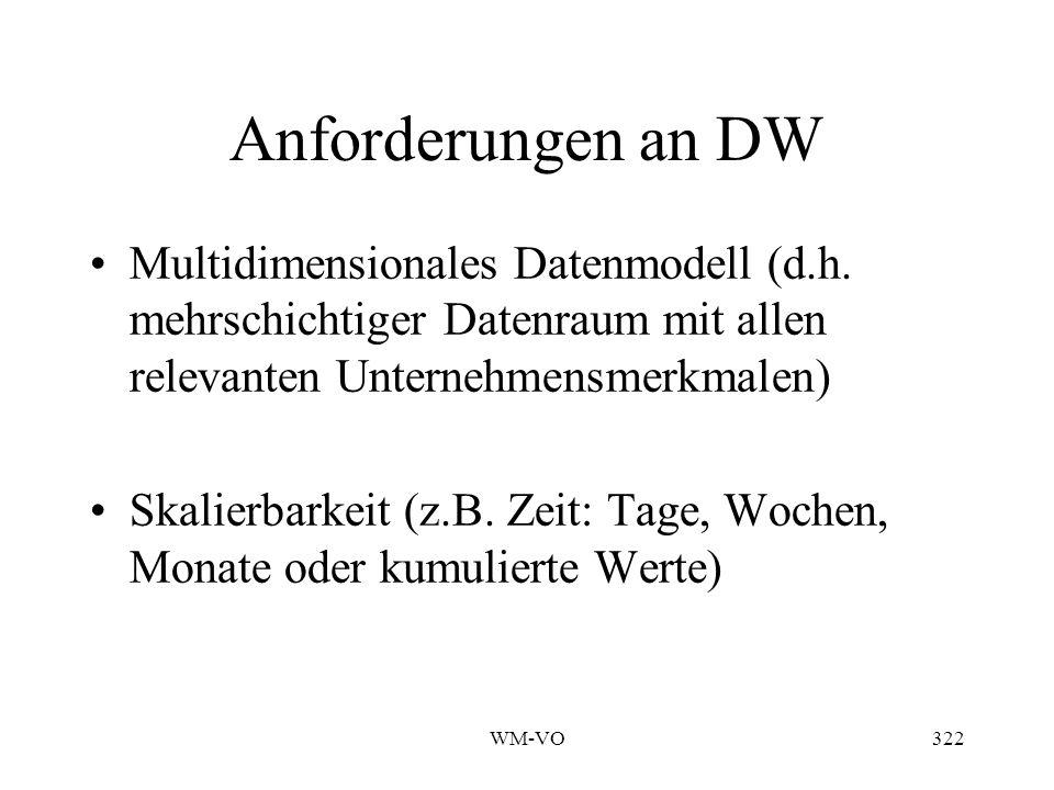 WM-VO322 Anforderungen an DW Multidimensionales Datenmodell (d.h.