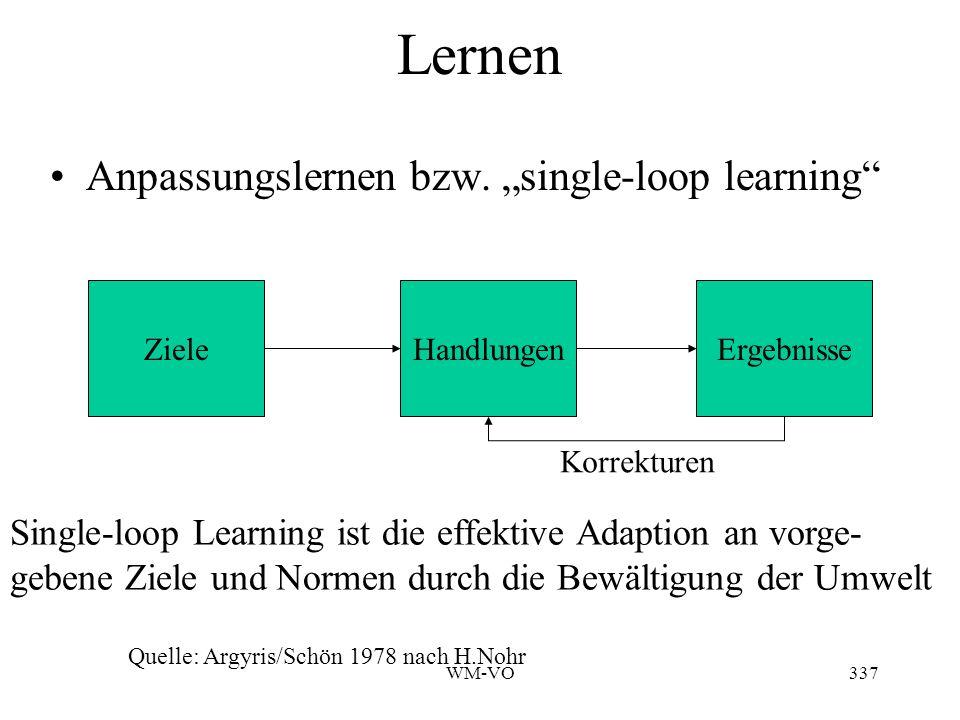 WM-VO337 Lernen Anpassungslernen bzw.