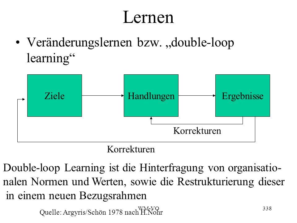 WM-VO338 Lernen Veränderungslernen bzw.