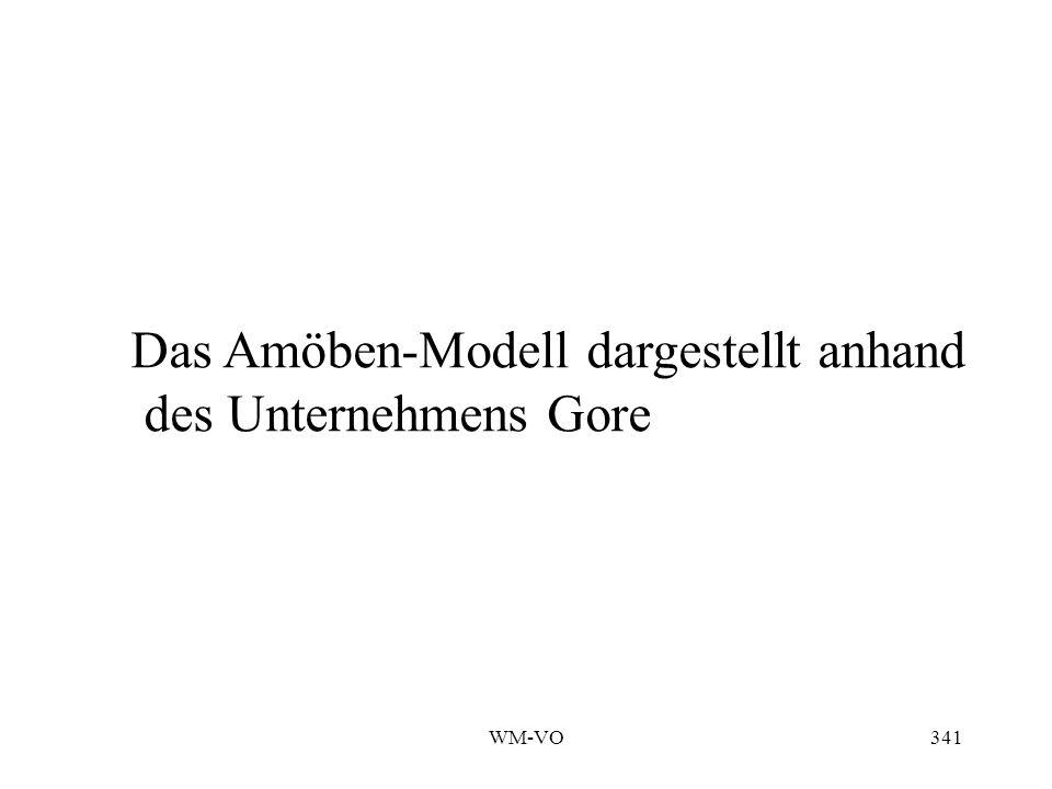 WM-VO341 Das Amöben-Modell dargestellt anhand des Unternehmens Gore