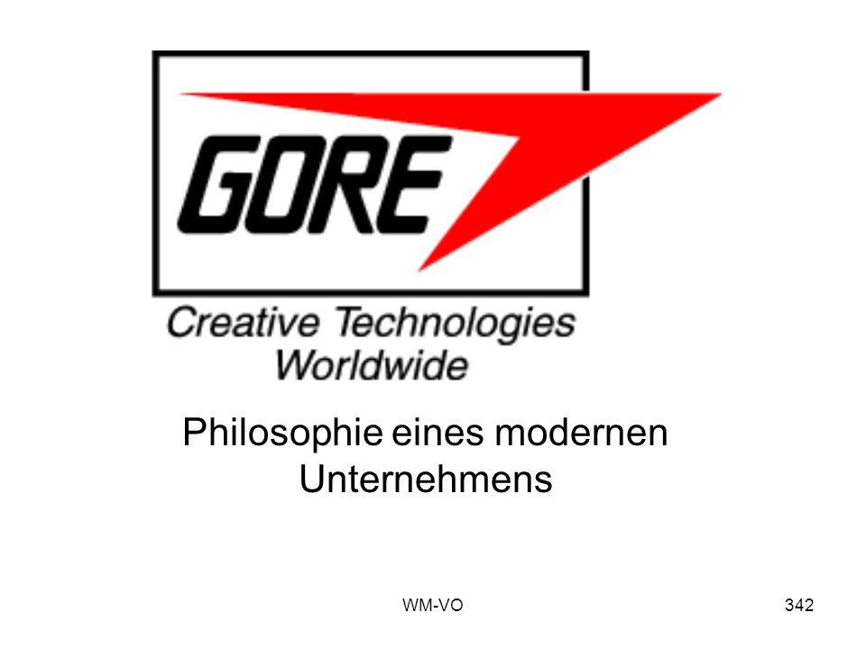 WM-VO342 Philosophie eines modernen Unternehmens