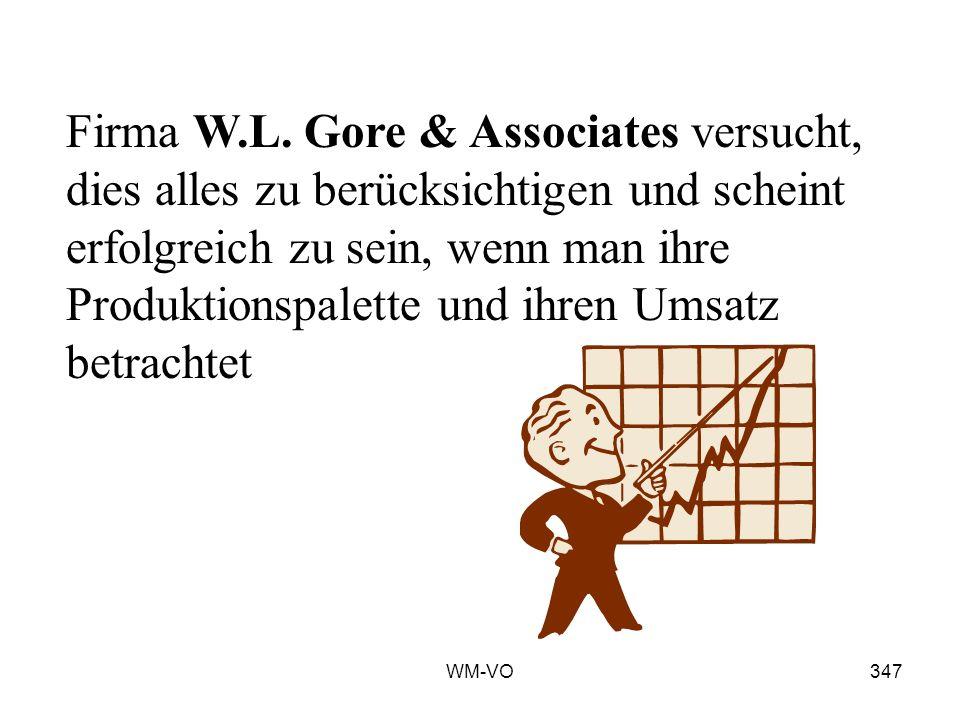 WM-VO347 Firma W.L.