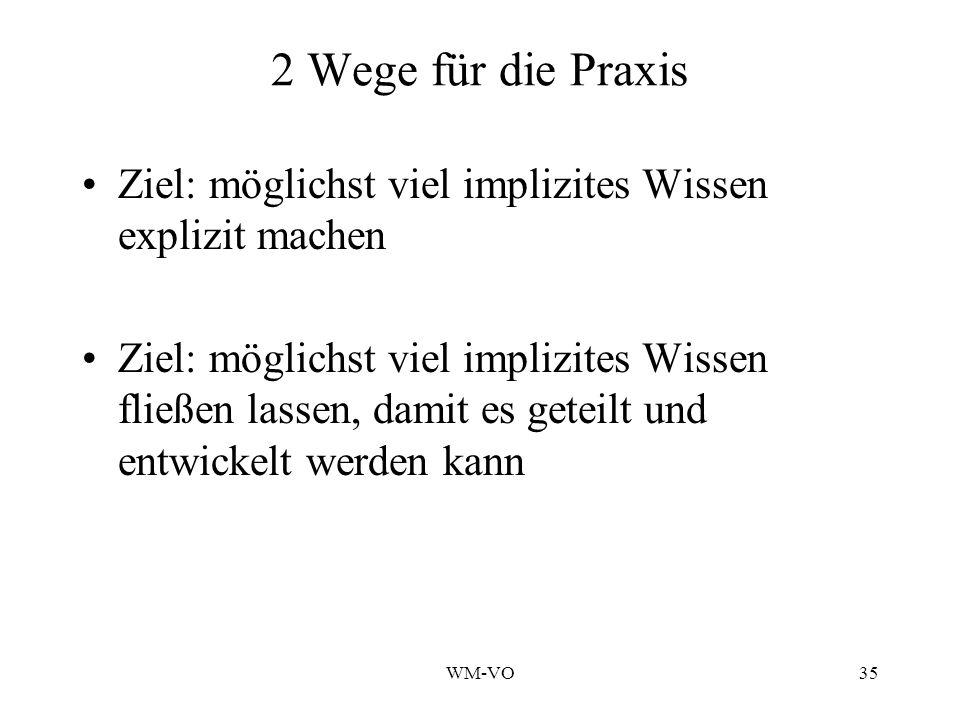 WM-VO35 2 Wege für die Praxis Ziel: möglichst viel implizites Wissen explizit machen Ziel: möglichst viel implizites Wissen fließen lassen, damit es geteilt und entwickelt werden kann