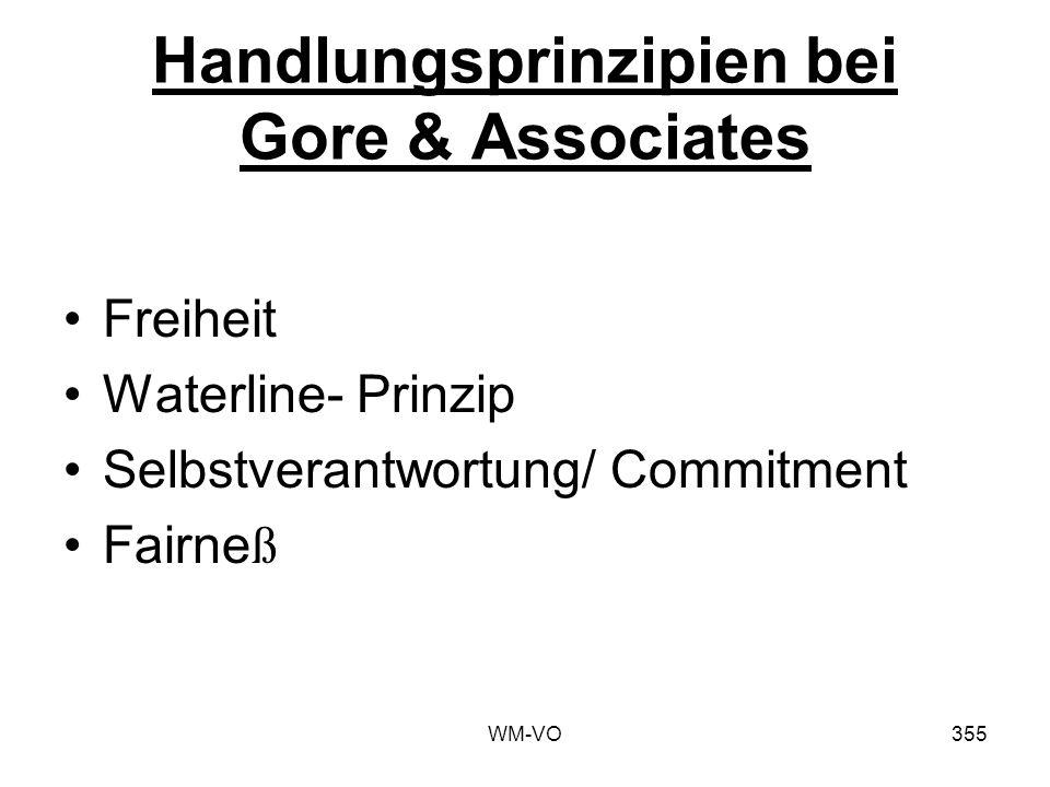 WM-VO355 Handlungsprinzipien bei Gore & Associates Freiheit Waterline- Prinzip Selbstverantwortung/ Commitment Fairne ß