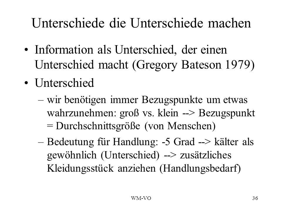 WM-VO36 Unterschiede die Unterschiede machen Information als Unterschied, der einen Unterschied macht (Gregory Bateson 1979) Unterschied –wir benötigen immer Bezugspunkte um etwas wahrzunehmen: groß vs.