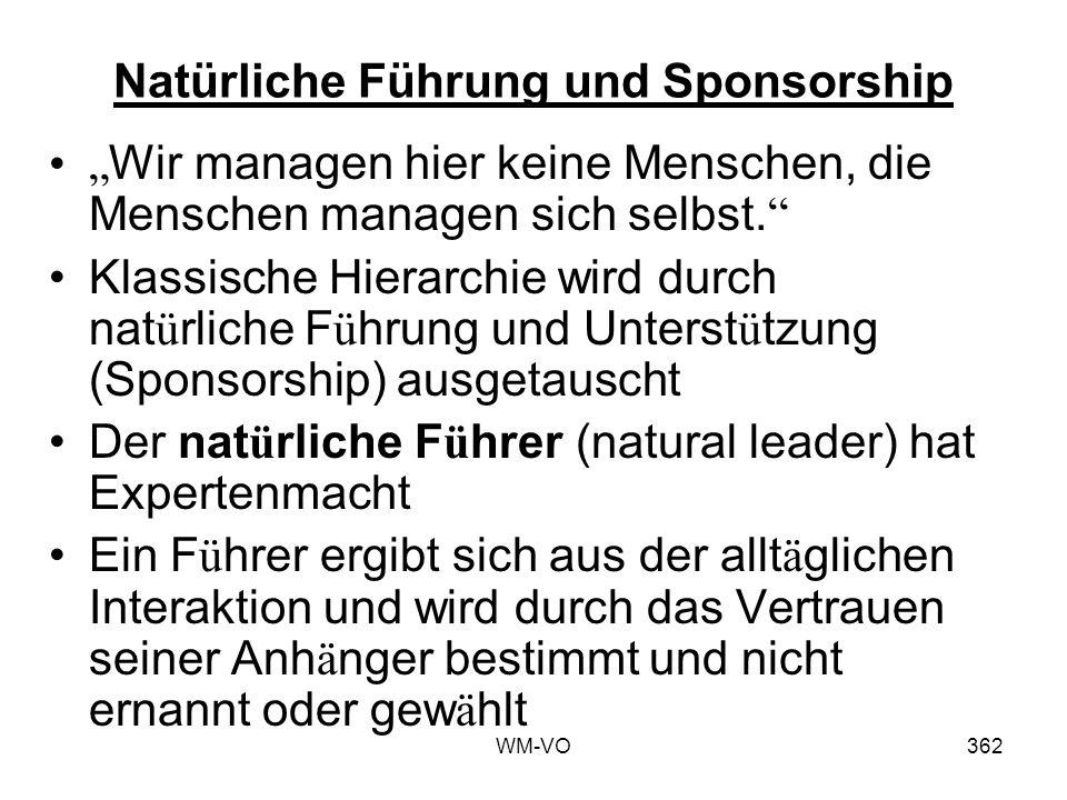 WM-VO362 Natürliche Führung und Sponsorship Wir managen hier keine Menschen, die Menschen managen sich selbst.