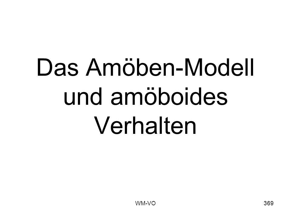 WM-VO369 Das Amöben-Modell und amöboides Verhalten