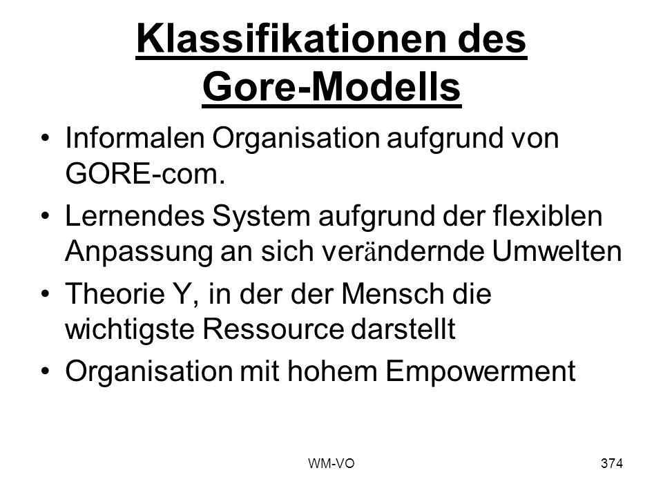 WM-VO374 Klassifikationen des Gore-Modells Informalen Organisation aufgrund von GORE-com.