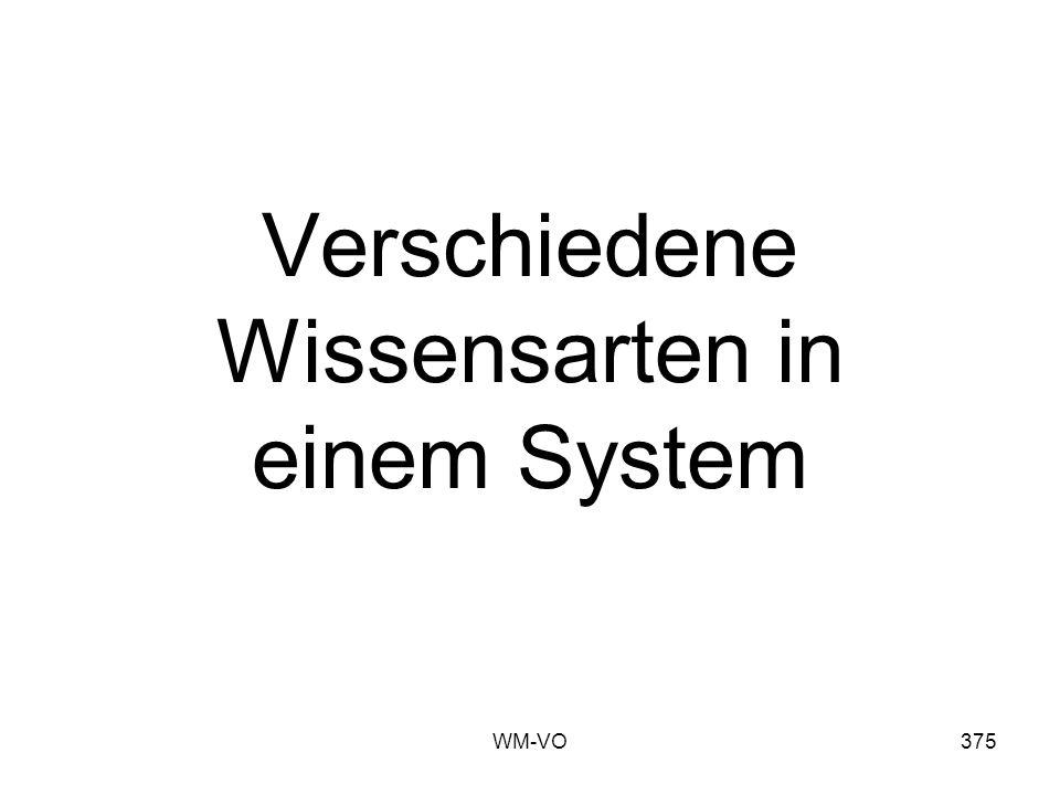 WM-VO375 Verschiedene Wissensarten in einem System