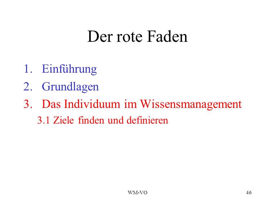 WM-VO46 Der rote Faden 1.Einführung 2.Grundlagen 3.Das Individuum im Wissensmanagement 3.1 Ziele finden und definieren