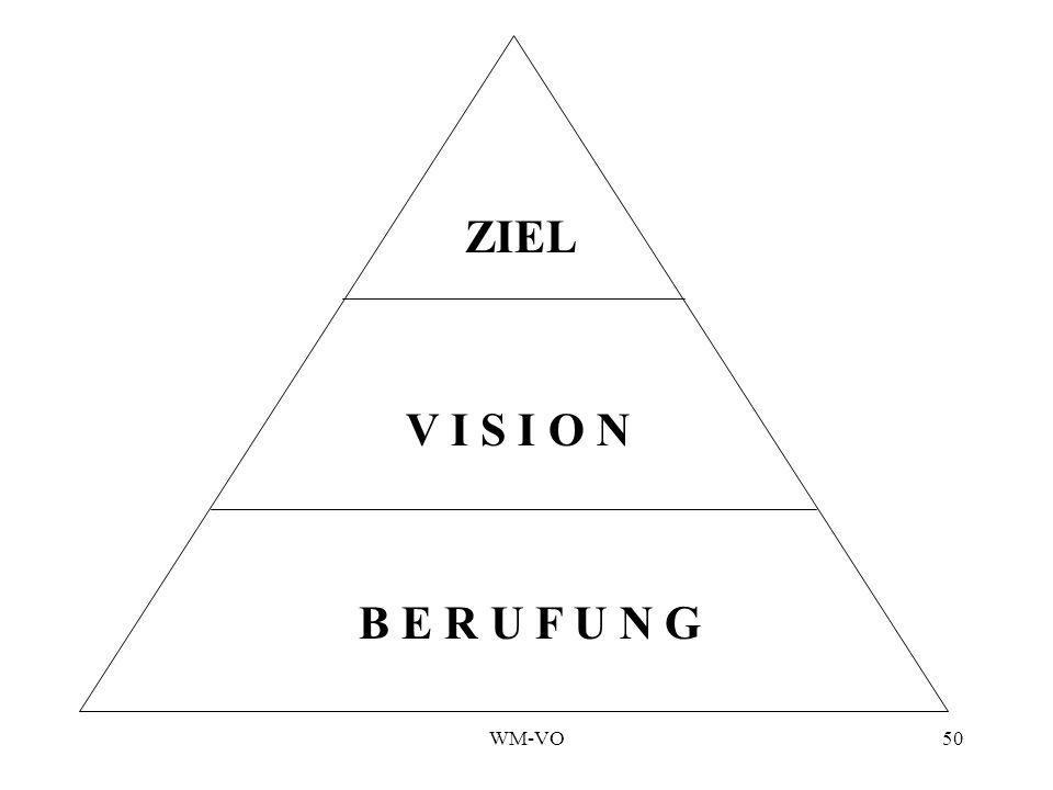 WM-VO49 Sehnsüchte Träume Wünsche Ziele Berufung Vision Zielmanagement Zeitmanagement Entscheidungen und Umsetzung Verstand Gefühl