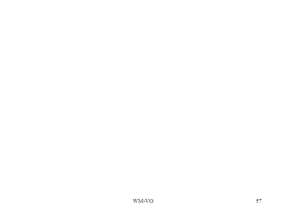 WM-VO57