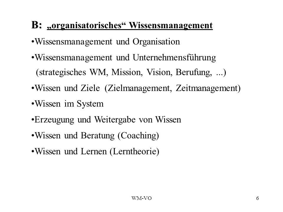 WM-VO6 B: B: organisatorisches Wissensmanagement Wissensmanagement und Organisation Wissensmanagement und Unternehmensführung (strategisches WM, Mission, Vision, Berufung,...) Wissen und Ziele (Zielmanagement, Zeitmanagement) Wissen im System Erzeugung und Weitergabe von Wissen Wissen und Beratung (Coaching) Wissen und Lernen (Lerntheorie)
