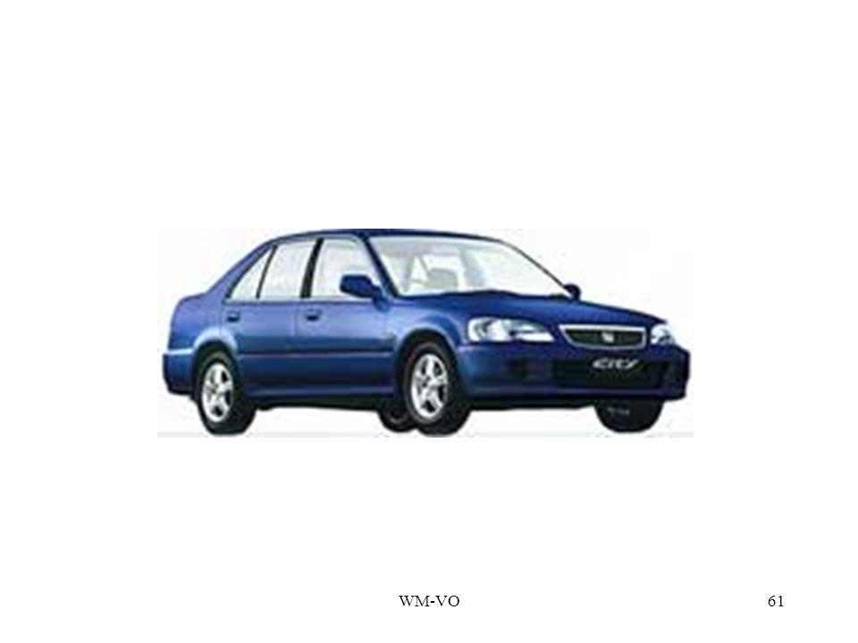 WM-VO60 Implizites W.