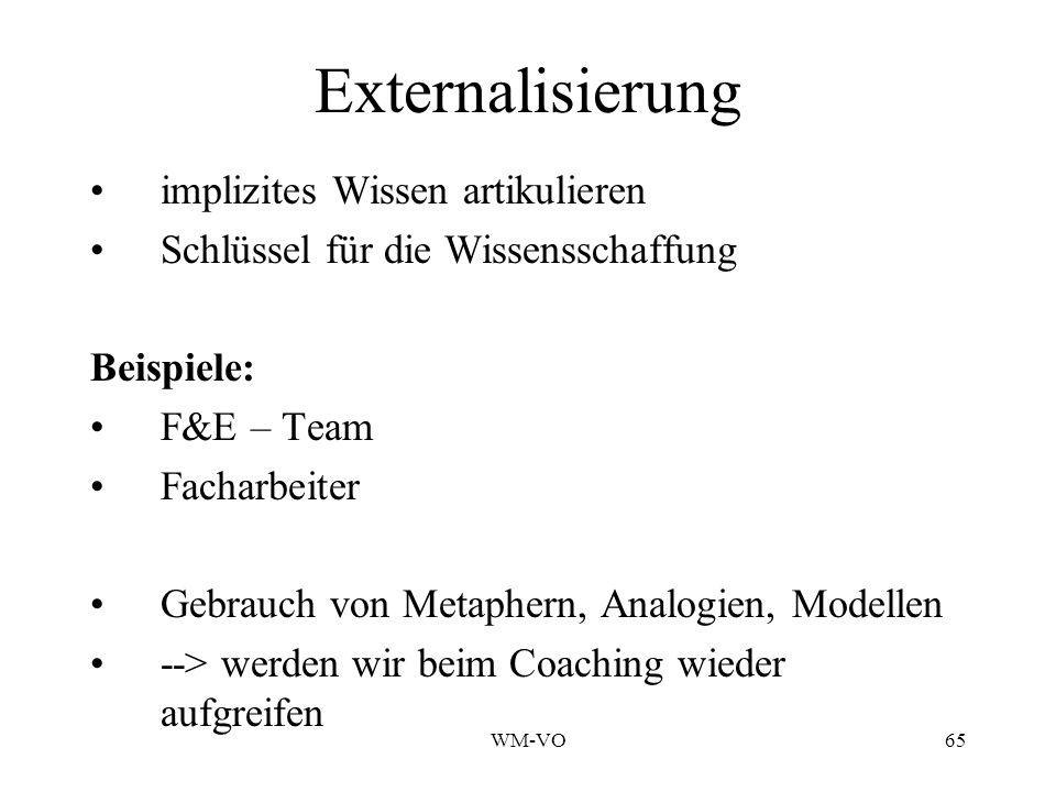 WM-VO65 Externalisierung implizites Wissen artikulieren Schlüssel für die Wissensschaffung Beispiele: F&E – Team Facharbeiter Gebrauch von Metaphern, Analogien, Modellen --> werden wir beim Coaching wieder aufgreifen
