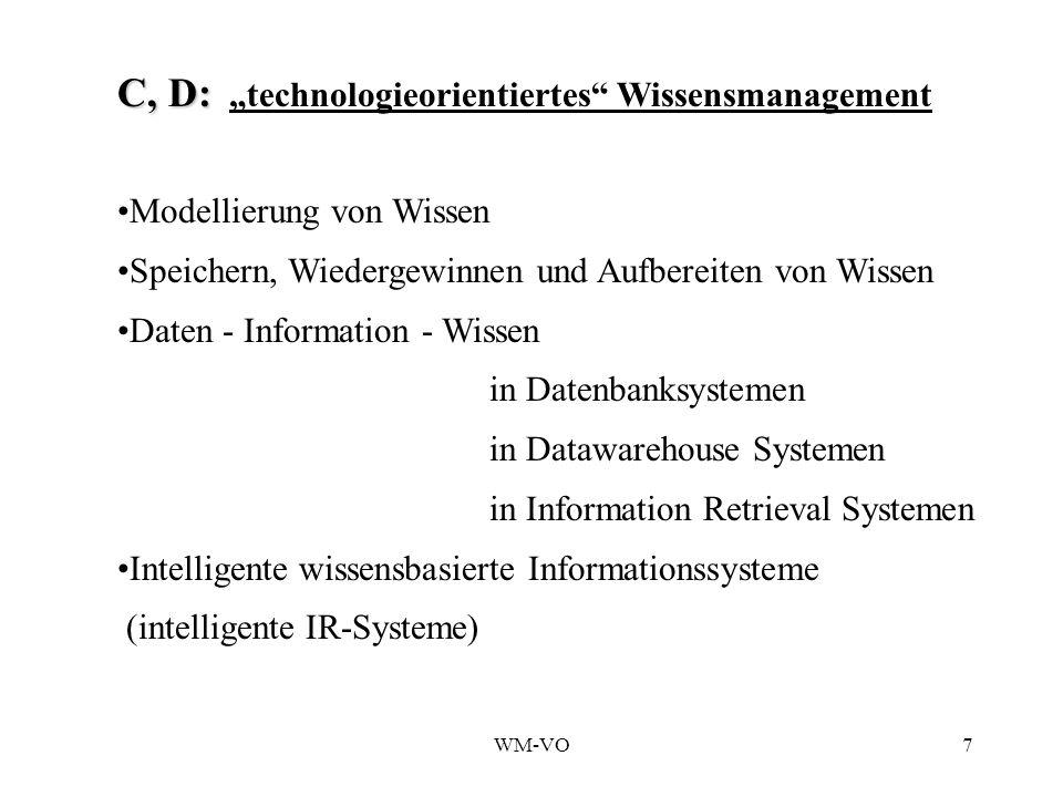 WM-VO7 C, D: C, D: technologieorientiertes Wissensmanagement Modellierung von Wissen Speichern, Wiedergewinnen und Aufbereiten von Wissen Daten - Information - Wissen in Datenbanksystemen in Datawarehouse Systemen in Information Retrieval Systemen Intelligente wissensbasierte Informationssysteme (intelligente IR-Systeme)