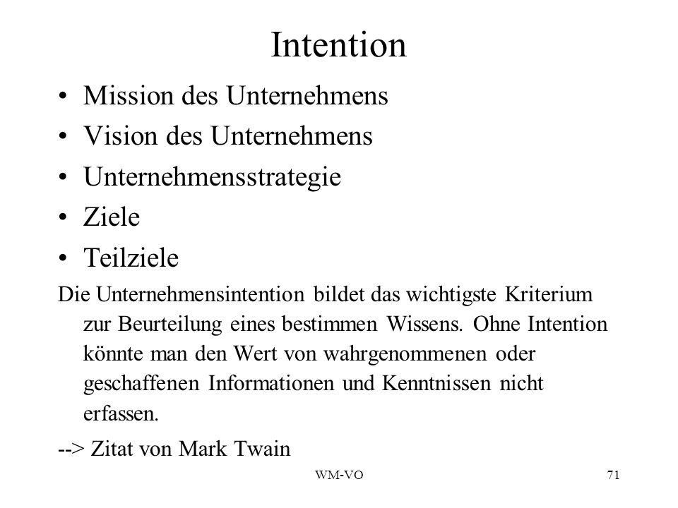 WM-VO71 Intention Mission des Unternehmens Vision des Unternehmens Unternehmensstrategie Ziele Teilziele Die Unternehmensintention bildet das wichtigste Kriterium zur Beurteilung eines bestimmen Wissens.
