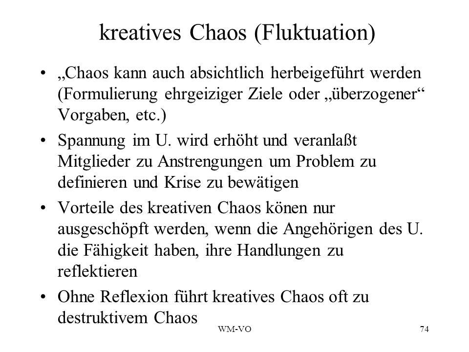 WM-VO74 kreatives Chaos (Fluktuation) Chaos kann auch absichtlich herbeigeführt werden (Formulierung ehrgeiziger Ziele oder überzogener Vorgaben, etc.) Spannung im U.