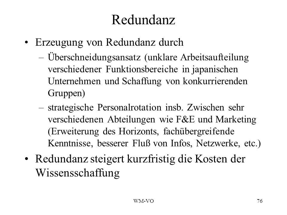WM-VO76 Redundanz Erzeugung von Redundanz durch –Überschneidungsansatz (unklare Arbeitsaufteilung verschiedener Funktionsbereiche in japanischen Unternehmen und Schaffung von konkurrierenden Gruppen) –strategische Personalrotation insb.