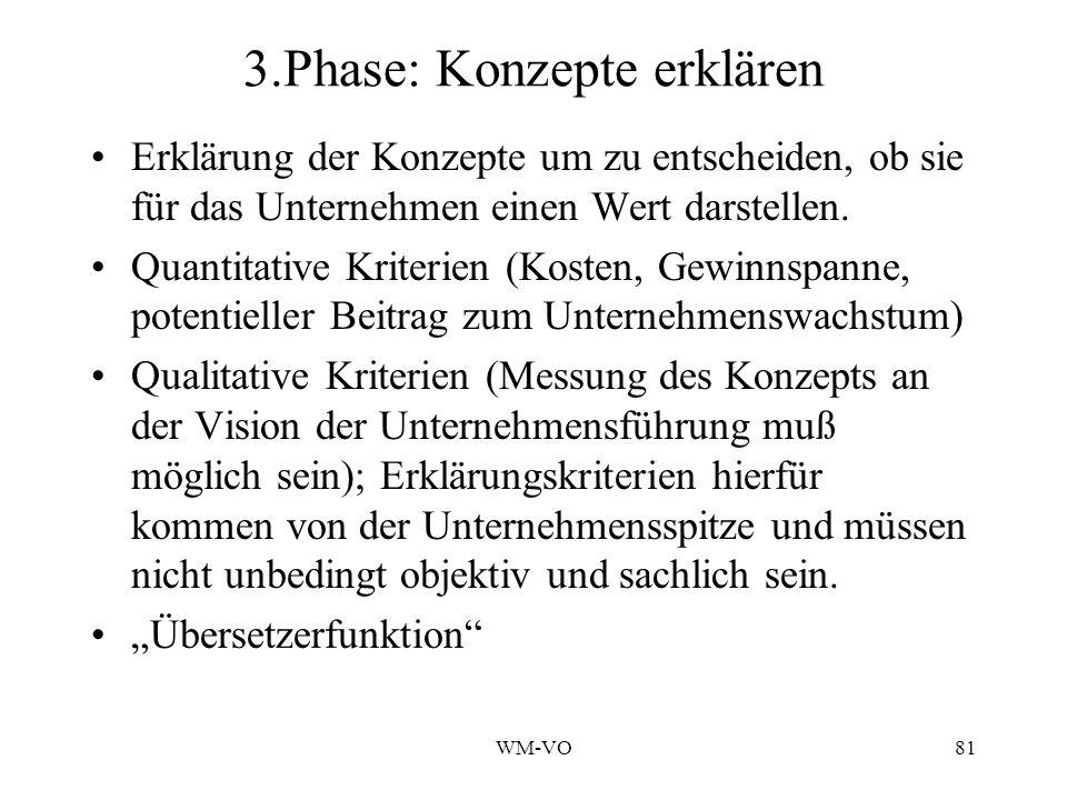 WM-VO81 3.Phase: Konzepte erklären Erklärung der Konzepte um zu entscheiden, ob sie für das Unternehmen einen Wert darstellen.