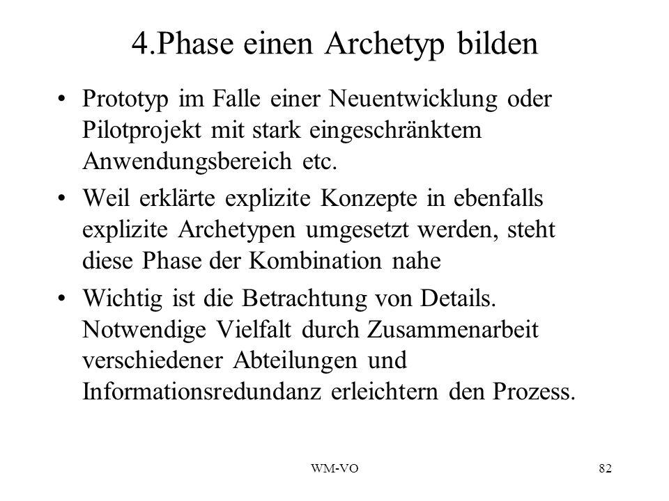 WM-VO82 4.Phase einen Archetyp bilden Prototyp im Falle einer Neuentwicklung oder Pilotprojekt mit stark eingeschränktem Anwendungsbereich etc.