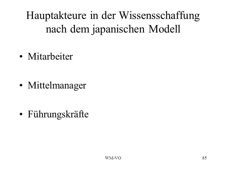 WM-VO85 Hauptakteure in der Wissensschaffung nach dem japanischen Modell Mitarbeiter Mittelmanager Führungskräfte