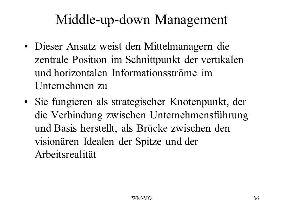 WM-VO86 Middle-up-down Management Dieser Ansatz weist den Mittelmanagern die zentrale Position im Schnittpunkt der vertikalen und horizontalen Informationsströme im Unternehmen zu Sie fungieren als strategischer Knotenpunkt, der die Verbindung zwischen Unternehmensführung und Basis herstellt, als Brücke zwischen den visionären Idealen der Spitze und der Arbeitsrealität