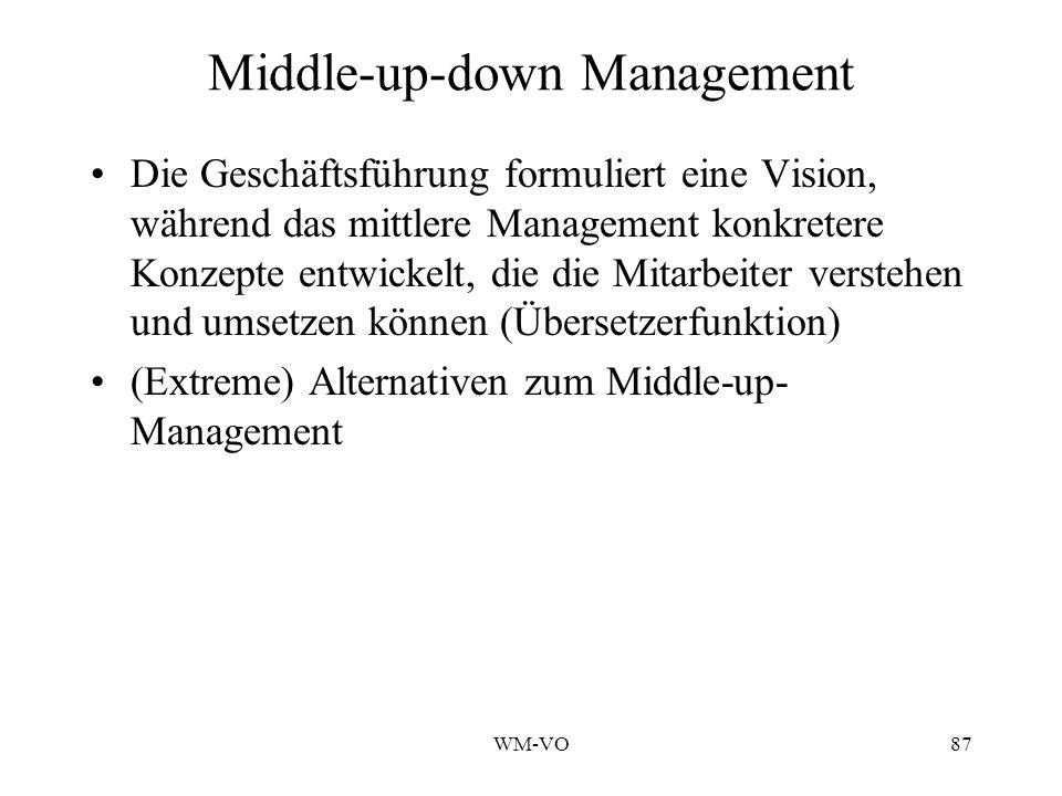 WM-VO87 Middle-up-down Management Die Geschäftsführung formuliert eine Vision, während das mittlere Management konkretere Konzepte entwickelt, die die Mitarbeiter verstehen und umsetzen können (Übersetzerfunktion) (Extreme) Alternativen zum Middle-up- Management