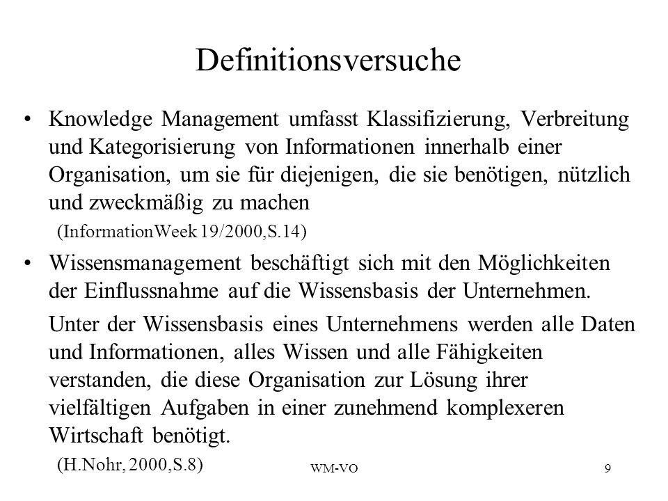 WM-VO9 Definitionsversuche Knowledge Management umfasst Klassifizierung, Verbreitung und Kategorisierung von Informationen innerhalb einer Organisation, um sie für diejenigen, die sie benötigen, nützlich und zweckmäßig zu machen (InformationWeek 19/2000,S.14) Wissensmanagement beschäftigt sich mit den Möglichkeiten der Einflussnahme auf die Wissensbasis der Unternehmen.
