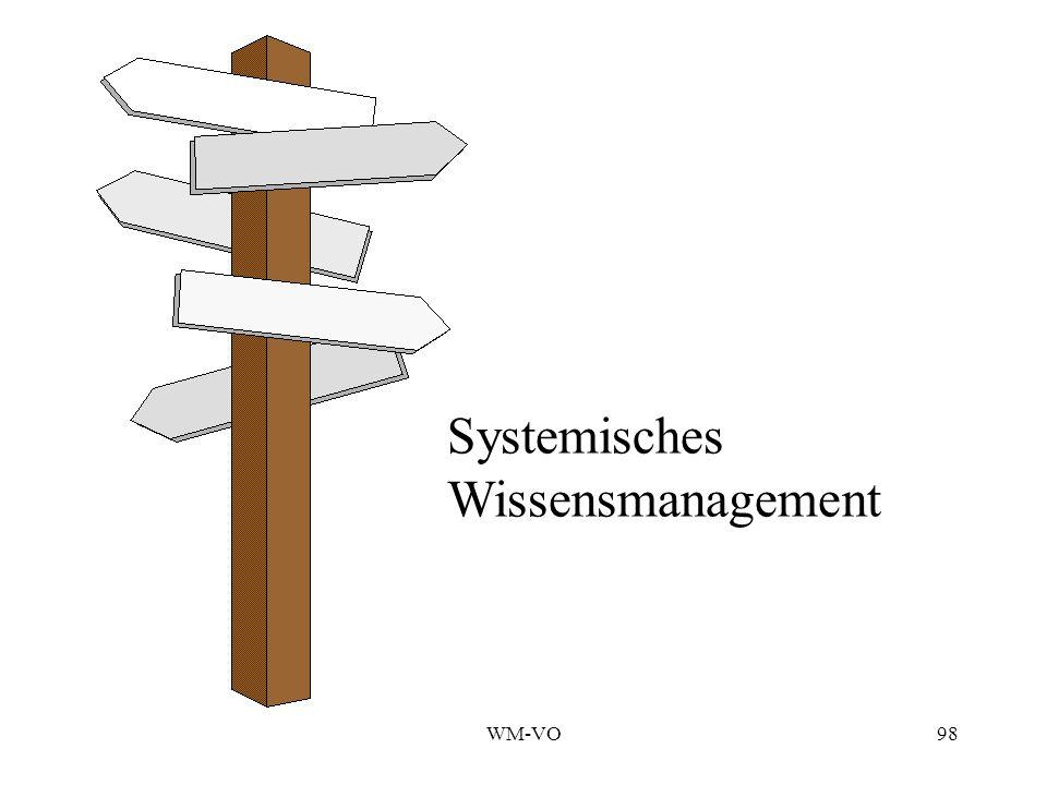 WM-VO98 Systemisches Wissensmanagement