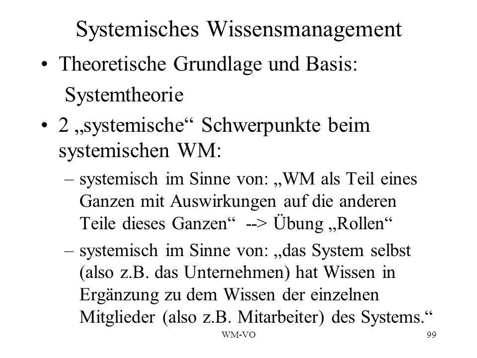 WM-VO99 Systemisches Wissensmanagement Theoretische Grundlage und Basis: Systemtheorie 2 systemische Schwerpunkte beim systemischen WM: –systemisch im Sinne von: WM als Teil eines Ganzen mit Auswirkungen auf die anderen Teile dieses Ganzen --> Übung Rollen –systemisch im Sinne von: das System selbst (also z.B.