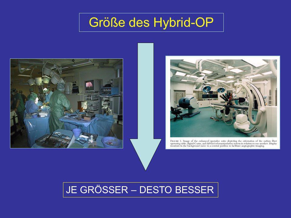Größe des Hybrid-OP JE GRÖSSER – DESTO BESSER