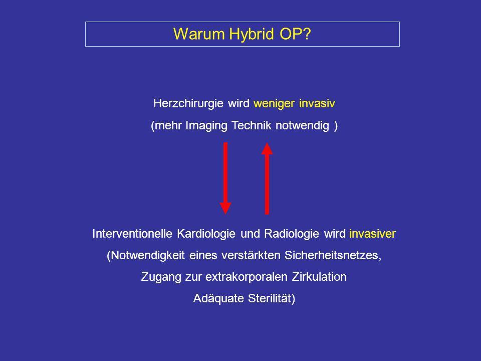 Warum Hybrid OP? Herzchirurgie wird weniger invasiv (mehr Imaging Technik notwendig ) Interventionelle Kardiologie und Radiologie wird invasiver (Notw
