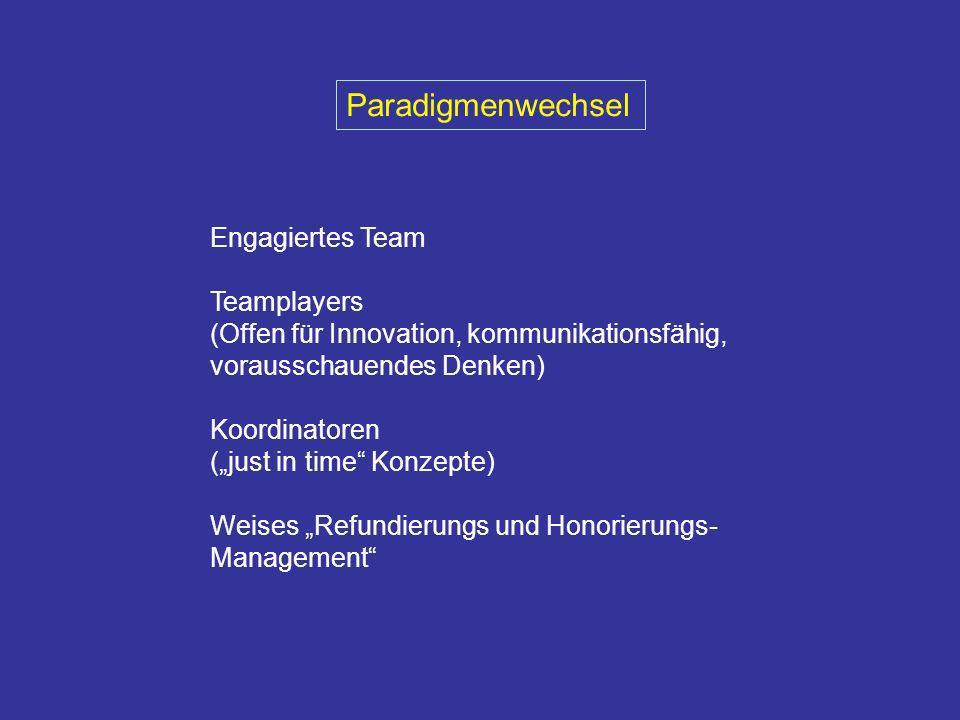 Paradigmenwechsel Engagiertes Team Teamplayers (Offen für Innovation, kommunikationsfähig, vorausschauendes Denken) Koordinatoren (just in time Konzep