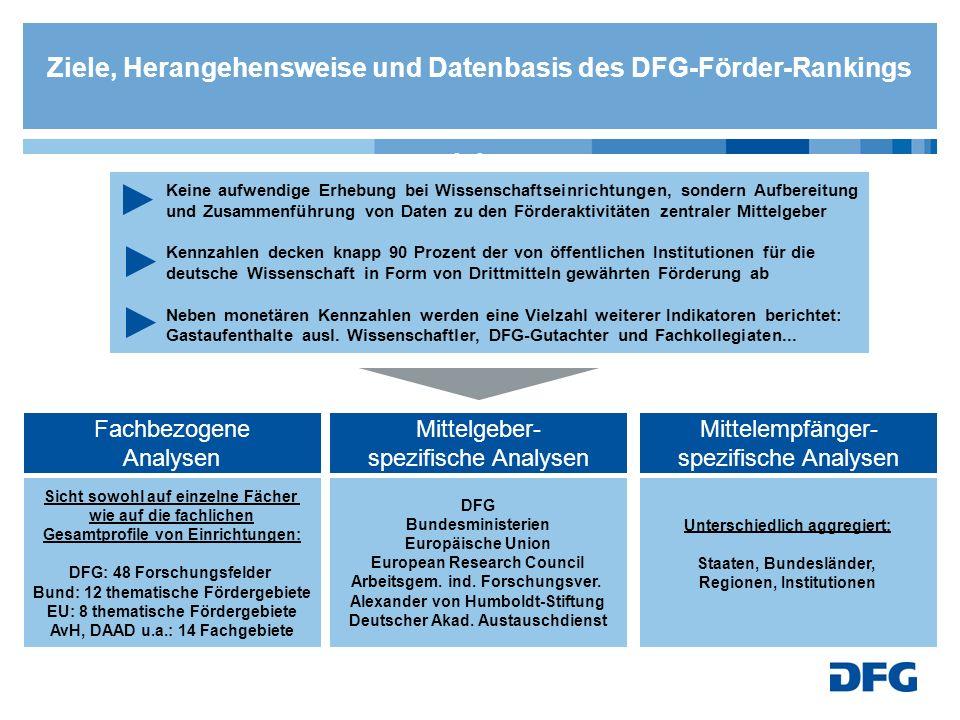 Einige Informationen zur Datenbasis mit Blick auf zentrale monetäre Kennzahlen 4,4 Milliarden Euro für über 20.000 Einzelmaßnahmen 2005 bis 2007 BundEU (6.
