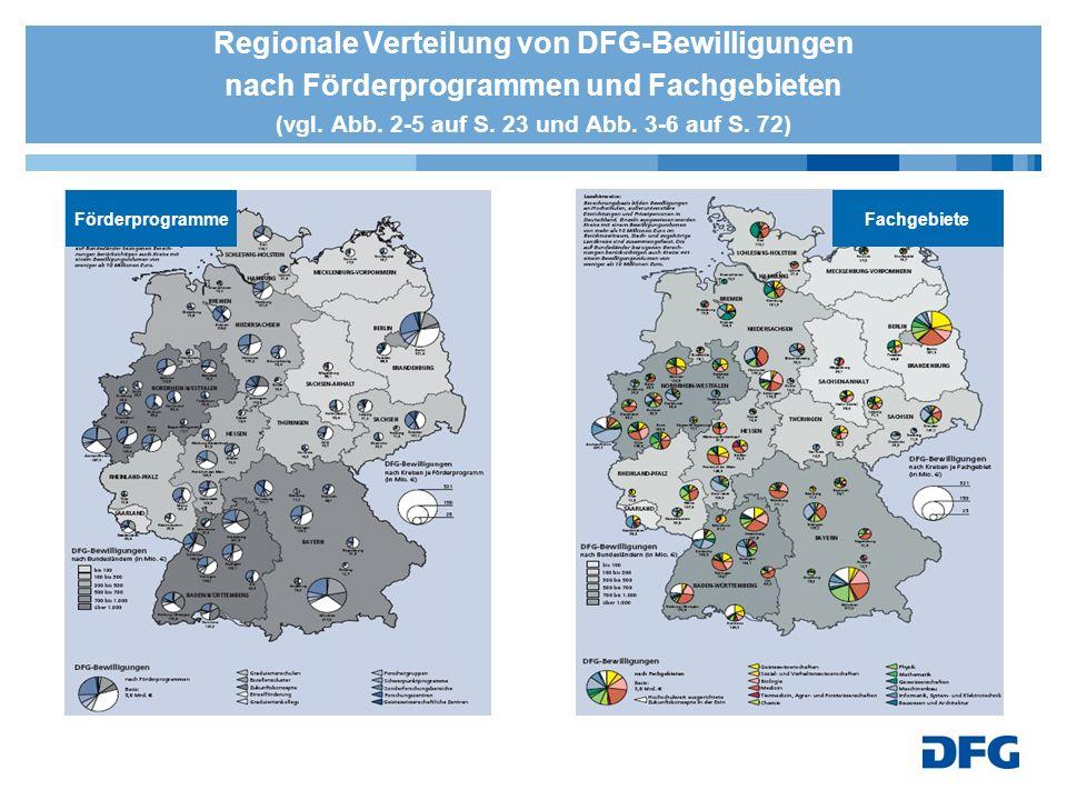 Regionale Verteilung von DFG-Bewilligungen nach Förderprogrammen und Fachgebieten (vgl.