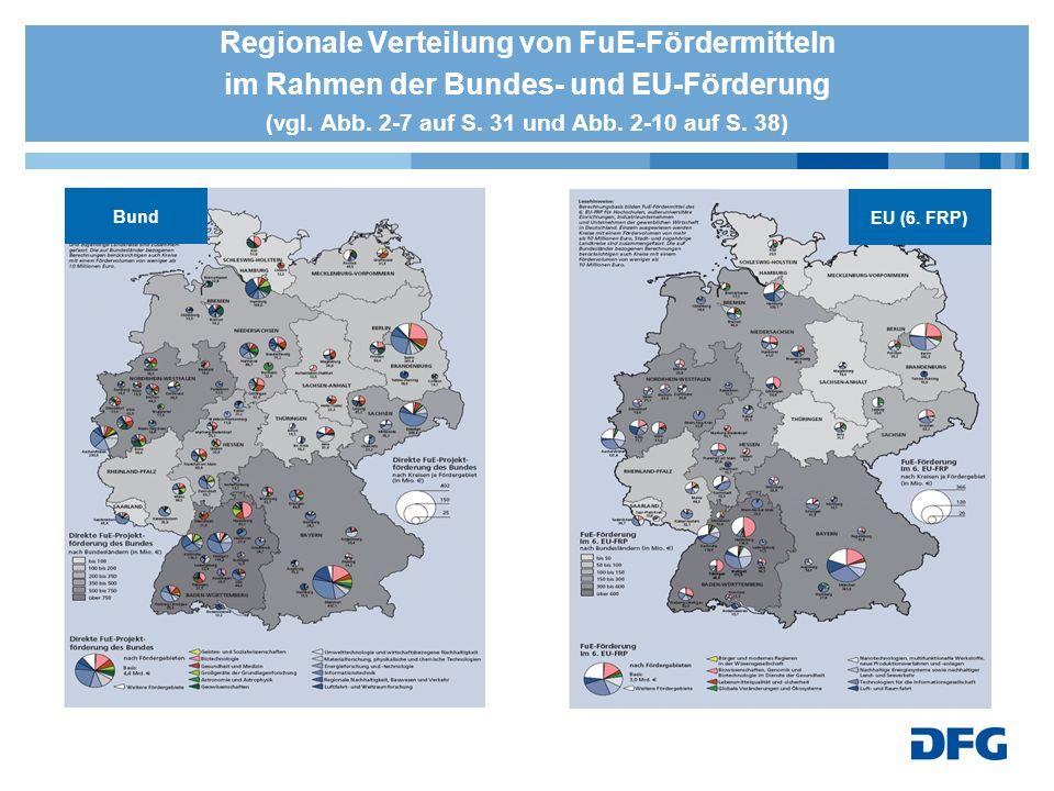 Regionale Verteilung von FuE-Fördermitteln im Rahmen der Bundes- und EU-Förderung (vgl.