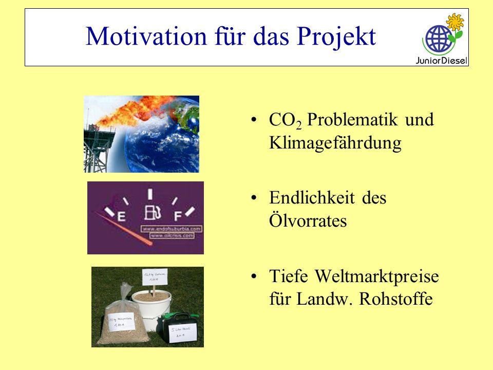 Motivation für das Projekt CO 2 Problematik und Klimagefährdung Endlichkeit des Ölvorrates Tiefe Weltmarktpreise für Landw. Rohstoffe