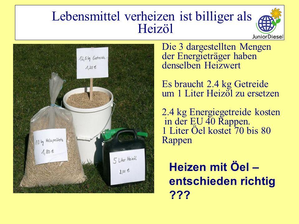 Lebensmittel verheizen ist billiger als Heizöl Die 3 dargestellten Mengen der Energieträger haben denselben Heizwert Es braucht 2.4 kg Getreide um 1 L